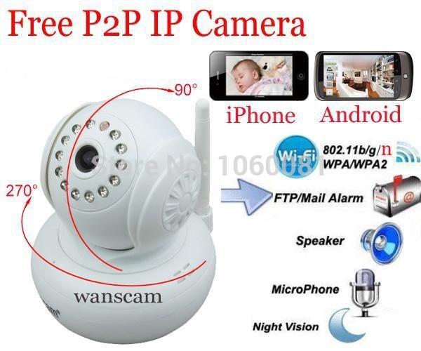 ip Camera Network Setup P2p ip Network Cctv Camera
