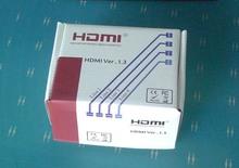 popular hdmi distribution