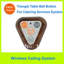 cheap service button