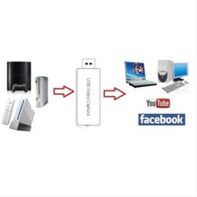 usb tv card promotion