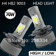 model headlights promotion