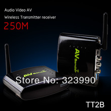 wireless sender receiver promotion