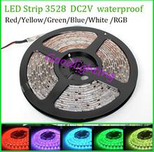 wholesale led light strips price