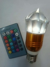 light bulb type price