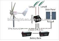 Household 400W horizontal axis windmill generator CE ROHS