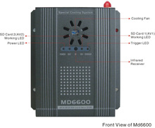 mobile dvr with gps price