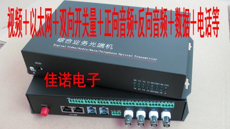 Multiservice Optical / Armed Optical / video / telephone / Ethernet / switch / audio / data, etc.(China (Mainland))