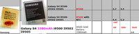 AA grade  Galaxy S4 i9500 I9502 I9505 mobile phone battery  FOR SAMSUNG PHONE (  High Quality High Capacity  )