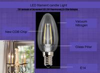 LED Filament bulb Vintage Design Edison Surper Bright 2w candle bulb E14 Sharp or Tail/ Free shipping/3pcs/110 or 220v