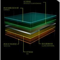 Premium Tempered Glass Screen Protector Protective Film for Ipad Mini 1 /2 Retina