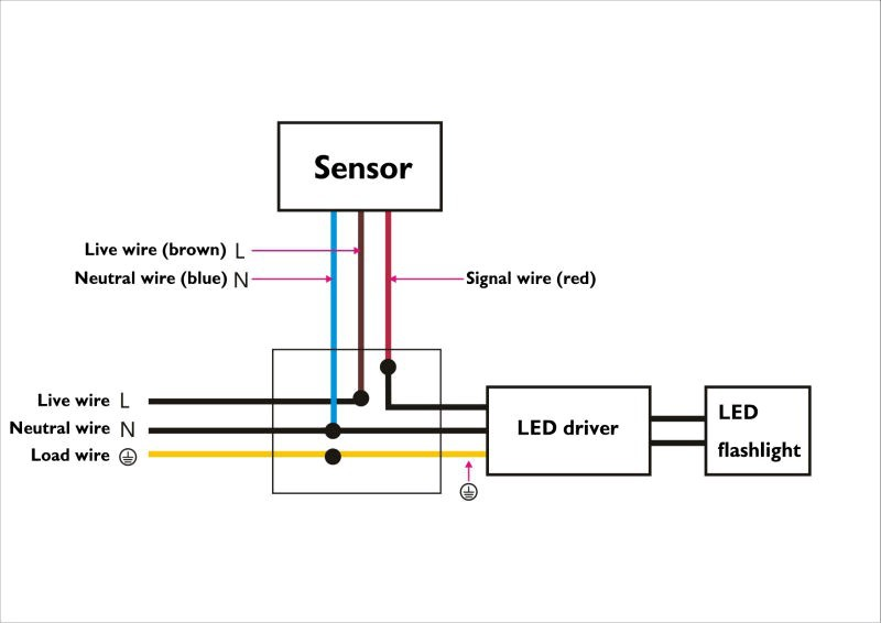 pir sensor wiring diagram repair manual Wiring Outdoor Lights