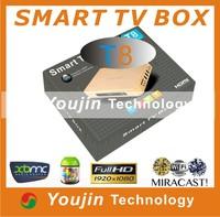 xbmc android tv box quad core android smart tv box 4.4 kitkat smart tv box T8 Amlogic S802