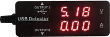 current voltage promotion