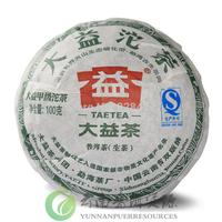 TAETEA 2012 Grade Tuo Tuo 201 students awarded 100 g