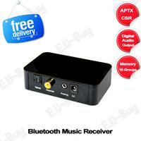 Grandtech APT-X Optical Bluetooth 4.0 Music Transmitter Receiver Supports SBC/APTX Bluetooth A2DP/IOPT Digital Optical Output