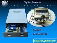 (YUCOO-801) High Quality CCTV PTZ Decoder