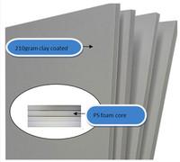 RF210,210gram Paper-faced,White foam core 25pcs/carton