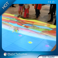 Wonderful Chariot  advertise projectors floor  for advertising display,window sisplay,glass showcase