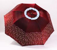 New Arrival Black Coating Chameleon Super Opaque Sunscreen Giving Tree UV Umbrellas Sun Umbrella U-04