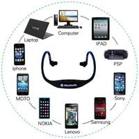 Sports Stereowholesale Wireless Bluetooth 3.0 Headset Earphone Headphone for iPhone 5/4 Galaxy S4/S3 HTC LG Smartphone
