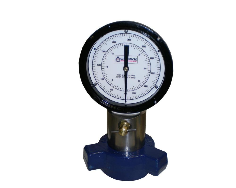 Standpipe Pressure Standpipe Pressure Gauges