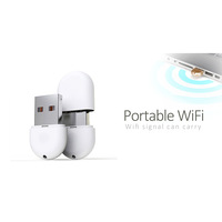 Portable 150Mbps Wireless Network Card Mini USB WiFi Adapter Router 802.11 b/g/n SignaL Transmitter /Receiver For PC Desktop