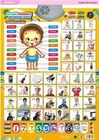 free shipping Russian language cognitive flip chart/ Russian educational toys,learning & education Human Russian word