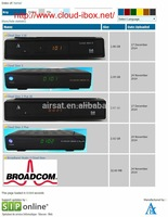 cloud ibox 3 satellite receiver software download free sex video download instock