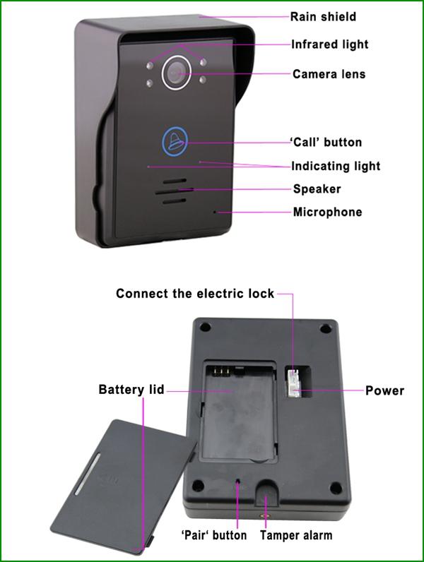 беспроводной видео-телефон