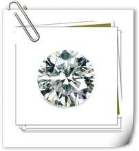 wholesale cubic zirconia gemstone