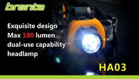 BRONTE HA03 CREE XP-G R5 LED Waterproof Headlamp Headlight