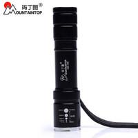 Outdoor ride flashlight focusers kb-168