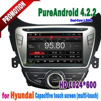 8 inch android 4.2.2 bluetooth canbus AUX GPS navigation 3g/wifi mp4 radio car dvd for Hyundai Elantra 2013 2012 2011