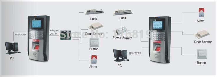 Fingerprint & RFID Door Access Control Fingerprint Time Attendance Threatens / Anti-dismantlement / Alarm-AC-R-01(China (Mainland))