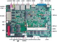 Onboard RAM 3.5 Inch industrial Mainboard With 2*Mini Pcie