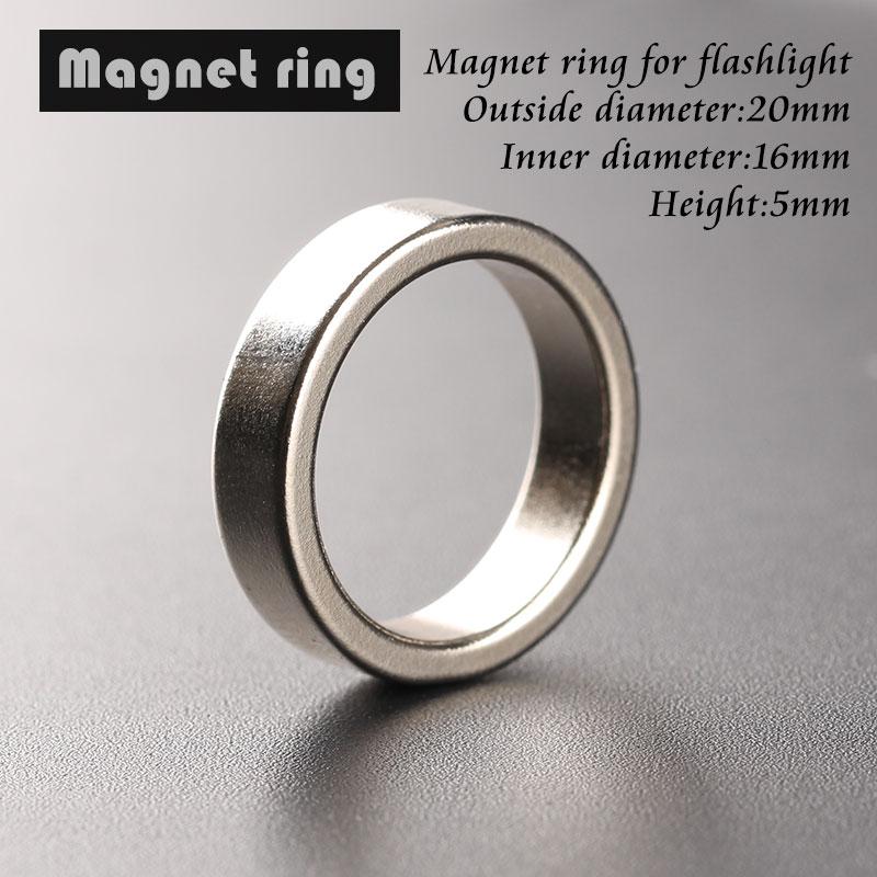 Магнитные материалы 20 *