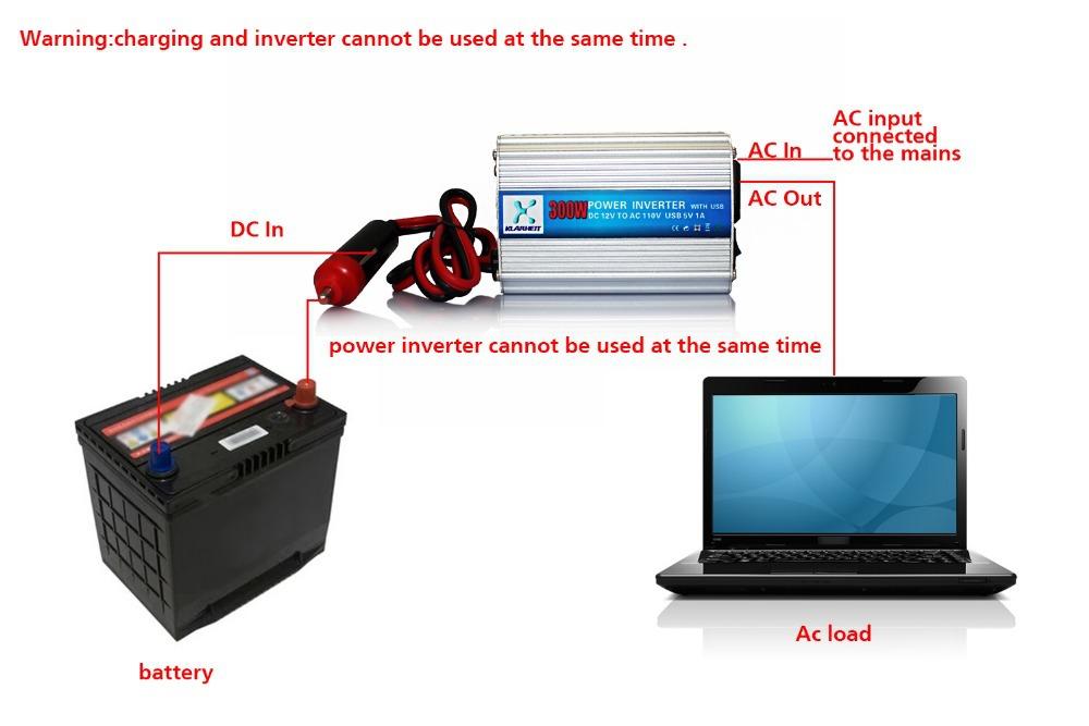 Car Power Inverter Converter 300W DC 12V To AC 110V Adapter Voltage charger Transformer(China (Mainland))