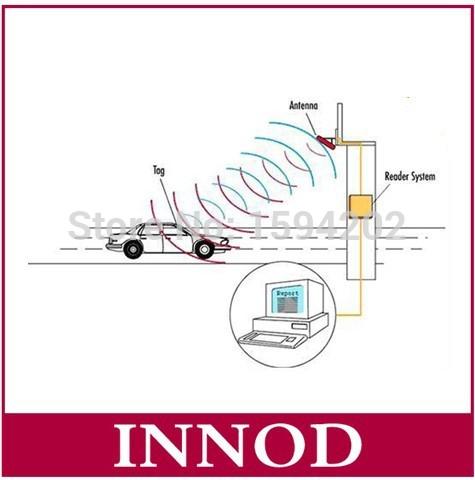 860MHz-960MHz ISO 6C EPC Gen2 UHF RFID tag windshield + 50pcs long range PVC smart Card tag for rfid Vehicle / people management(China (Mainland))