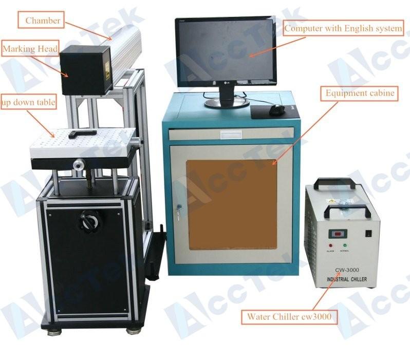 Medical Laser System Medical Packaging Laser