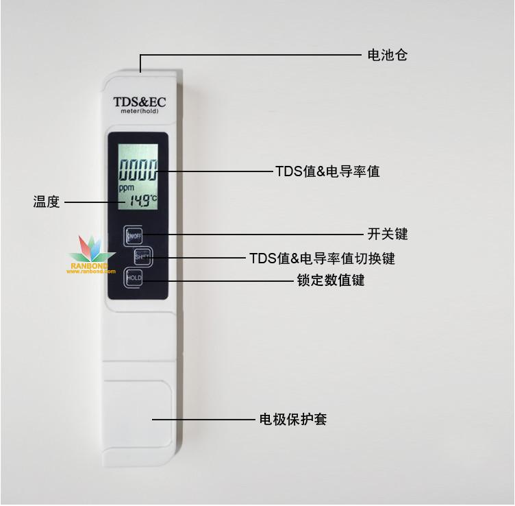 ес метр кондуктометр