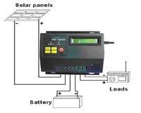supply solar controller 1A~110A
