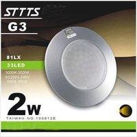 Wholesale&Retail new arrival 2W MR16 LED light G3 warm white color