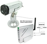 FREESHIPPING+Wholesale and retail+2.4GHz Wireless Receiver with 62 Degree View-angle Camera