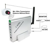 Freeshipping +Wholesale and retail+Light and Small 2.4GHz Wireless Receiver for Home Security