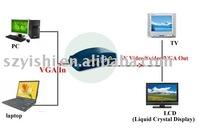 PC to TV Convertor Box /  VGA to PAL converter