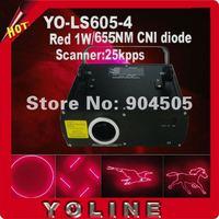 Праздничные атрибуты yoline Йо-ls605-1