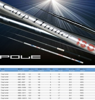 [Designed 2012]TORAY carbon material telescopic fishing pole rod quality guarantee fishing tackle