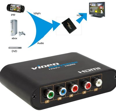 Component Video (YPbPr) to HDMI converte,YPbPr to HDMI converter,video converter,1080P, video YPbPr& Audio R/L to HDMI(China (Mainland))