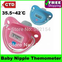 Термометры, градусники