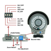 The best security ~~Weatherproof Night Vision CCTV Super HAD Sony CCD Camera